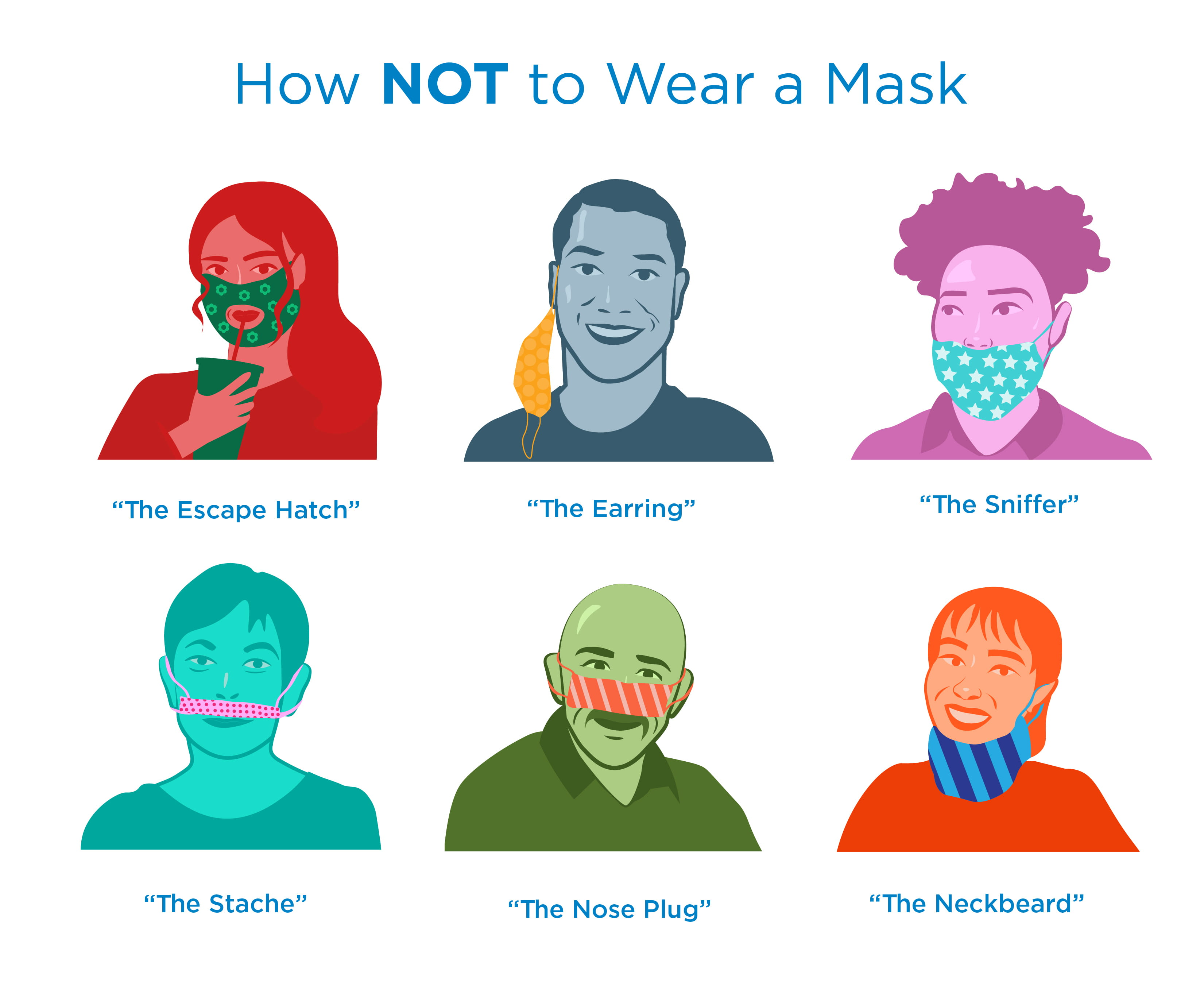 Avoid these Wrong Mask-Wearing Techniques | Health Hive