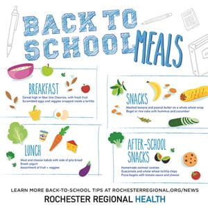 back to school nutrition infographic
